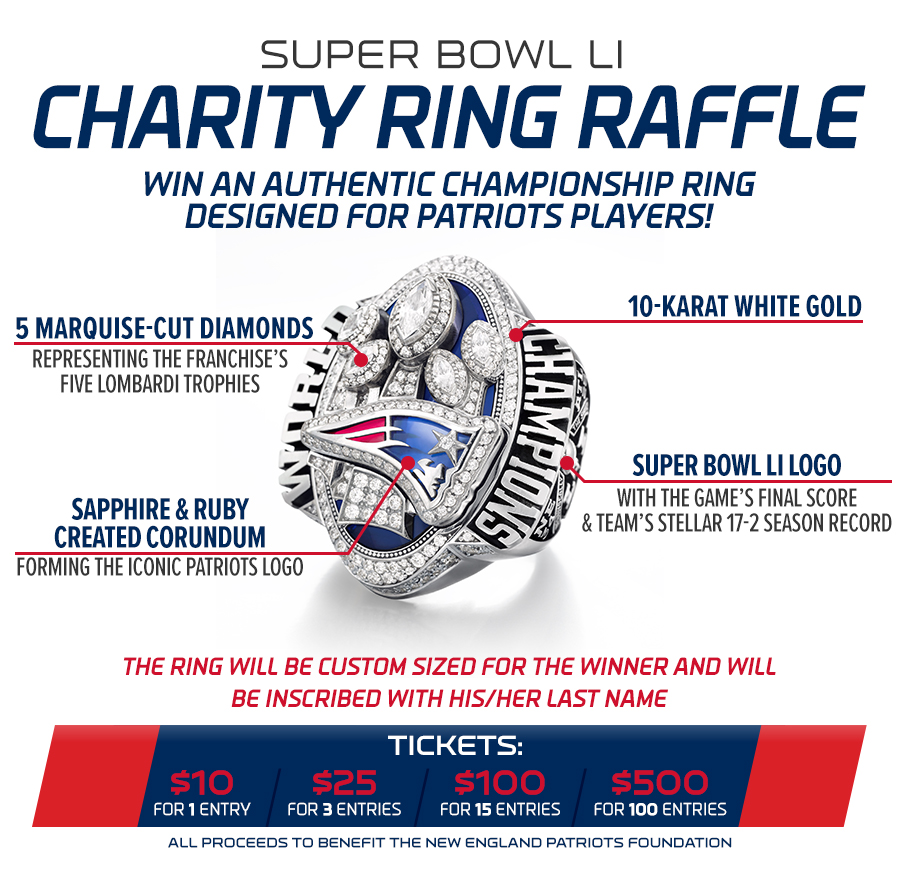 Super Bowl LI Ring Raffle